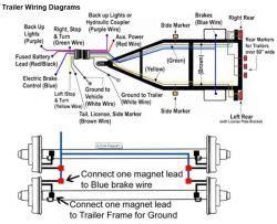 How Wire Electric Brakes Gooseneck Trailer