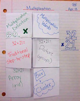 math journal sundays  images math journals math