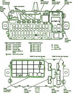 1993 Honda Civic Under Dash Fuse Box Diagram  U2013 Circuit