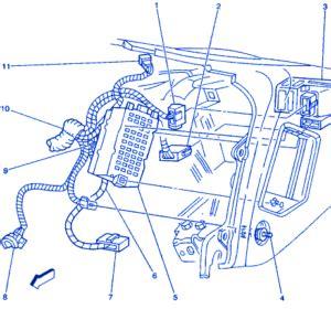 gmc yukon xl  instrument electrical circuit wiring diagram carfusebox