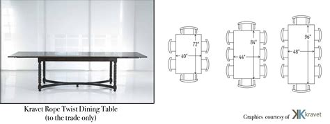 Dining room size table of dining table clearances. Dining Room Seating Basics