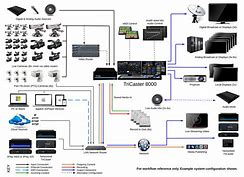 Hd wallpapers wiring diagram of videoke machine 29design9 hd wallpapers wiring diagram of videoke machine asfbconference2016 Choice Image