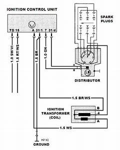 Porsche 911 Sc Ignition Wiring Diagram Diagram Base