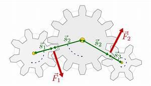 Ritzel übersetzung Berechnen : zahnr der und getriebe grundwissen physik ~ Themetempest.com Abrechnung