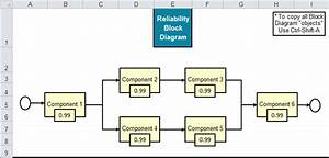 Diagram  Google Block Diagram Full Version Hd Quality