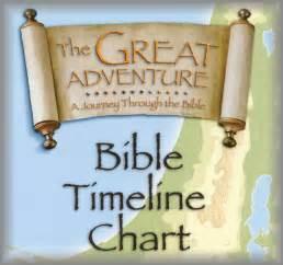 Bible Timeline Chart