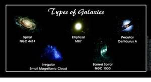 galaxy shapes - Google Search Images - Frompo