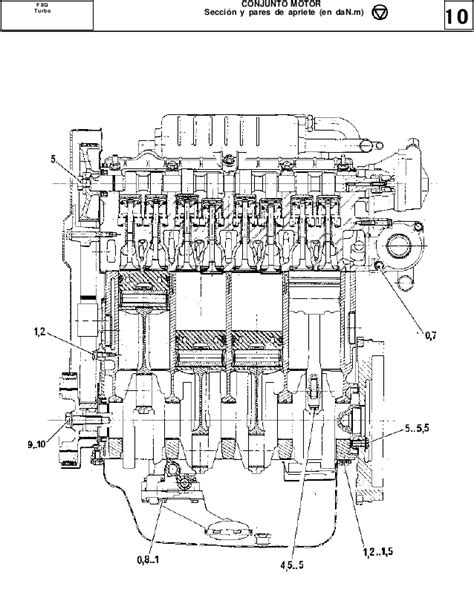 Fiat Ducato Manual Auto Electrical Wiring Diagram