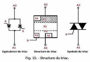 semiconductors 15th part thyristor diac and of the triac With triacs and diacs