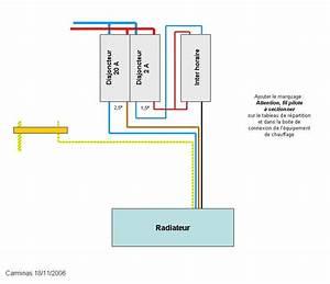 quelle puissance de radiateur radiateur fonte quelle With porte de douche coulissante avec soufflant céramique salle de bain fixe électrique