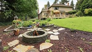 How, To, Build, An, In-ground, Fire, Pit, -, Cheapest, Options