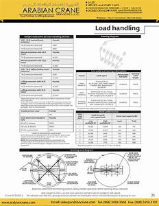 Grove-rt9130e-2-product-guide By Felix Abad