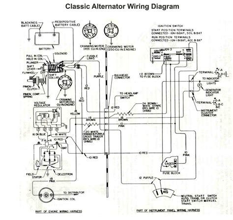 Car Engine Video Diagram Insurance Alternator