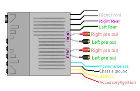 Pioneer Deh 150mp Wiring Harnes Diagram by Question On Bmw 3 Series E36 Radio Pelican Parts Forums