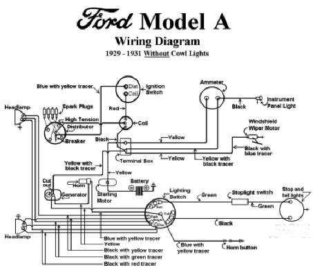 1928 Ford Model A Wiring by 1928 31 Ford Model A Wiring Diagrams With Cowl Ls