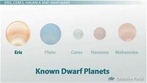 Pin Dwarf Academy on Pinterest