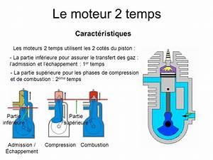 Fabriquer Silencieux Pour Moteur 2 Temps : les moteurs combustion interne ppt video online t l charger ~ Gottalentnigeria.com Avis de Voitures