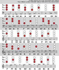 baritone finger chart treble clef 3 valve pin on baritone charts