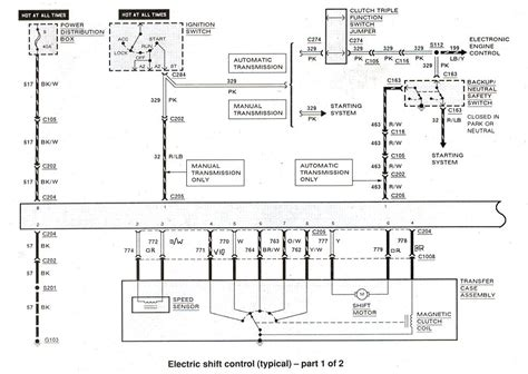 99 ranger 4x4 wiring diagram ford truck enthusiasts forums