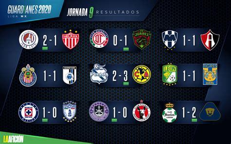 Liga MX. Resultados y tabla general tras jornada 9 del ...