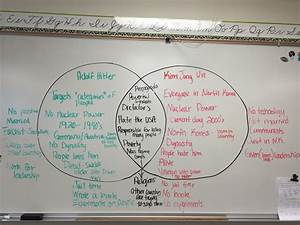 American And French Revolution Venn Diagram  U2014 Untpikapps