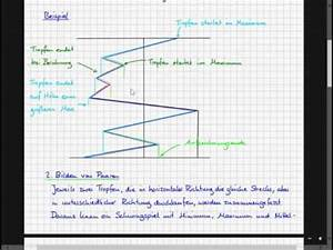 Höhenlinien Berechnen : techn zeichnen wahre l nge klappen doovi ~ Themetempest.com Abrechnung