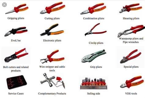 Pliers Types Hand Tools Names Electrical Tools