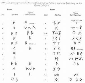 Nordische Symbole Und Ihre Bedeutung : runen die verschiedenen futharke und ihre bedeutung ~ Frokenaadalensverden.com Haus und Dekorationen