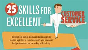 25 Skills for E... Customer Impact Quotes