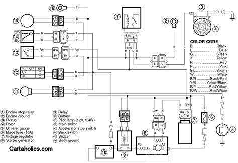 yamaha ga golf cart wiring diagram gas golfcartdiy