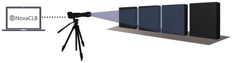 poroton preis pro m2 led screen kalibration novastar system preis pro m2 ab 100m2 eventag shop