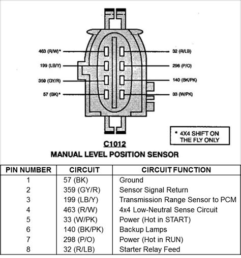1989 Ford E40d Wiring Diagram by 93 Lightning 95 E4od What Connector
