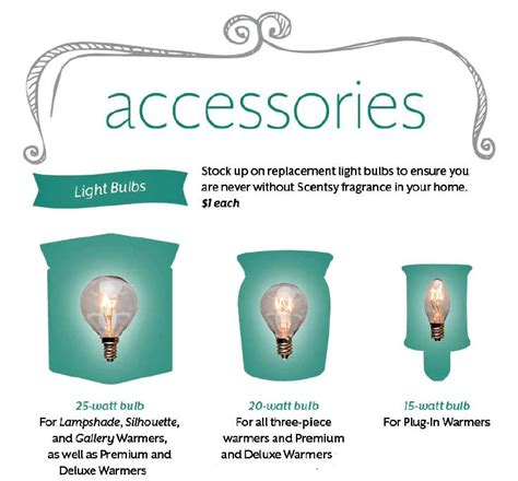 what size bulb does my scentsy plugin take buy scentsy