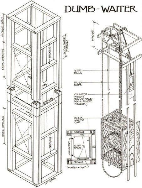 manual dumbwaiters craftsman remodel home remodeling diy house elevation