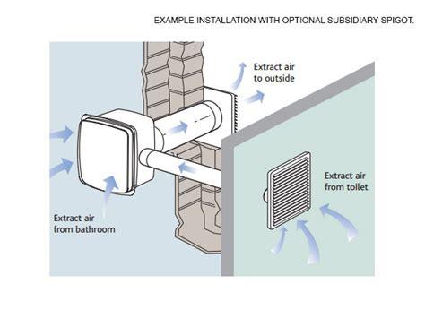 Bathroom Zones Extractor Fan