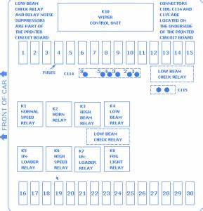 Bmw 325i Fuse Relay Box Diagram