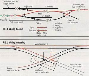 Wiring A Switching Layout