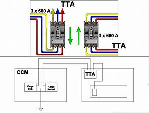 Automatic Transfer Switch In Autocad