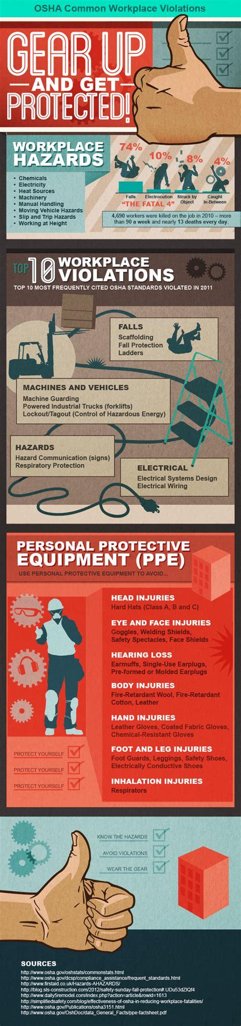 partnering  osha   safer workplace infographic