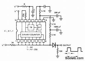 255 Frequency Synthesizer - Basic Circuit