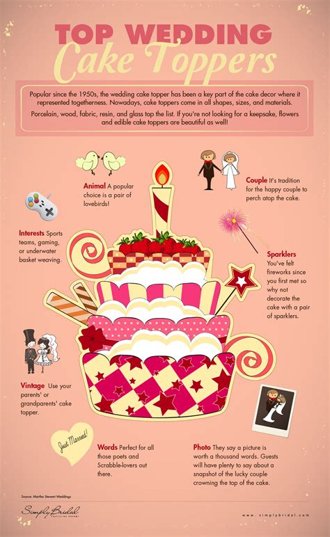 infographic cake toppers simplybridal
