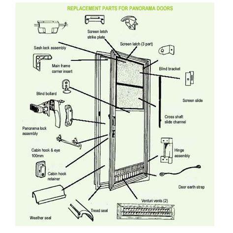 parts of a door caravansplus spare parts diagram panorama door locks