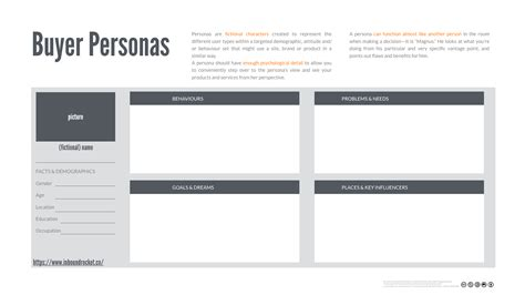 buyer persona template 7 reasons why most product launches fail and what to do about it inbound rocket