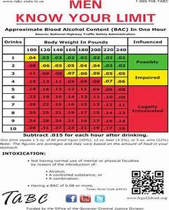 Download Bac Chart For Free