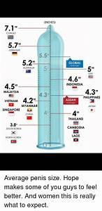 ️ 25+ Best Memes About Average Penis Size | Average Penis ...
