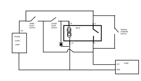 How Protect Reed Switches Dual Float Switch Pump