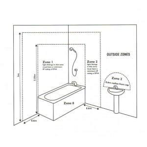 bathroom safe lights ip ratings  zones bespoke lights