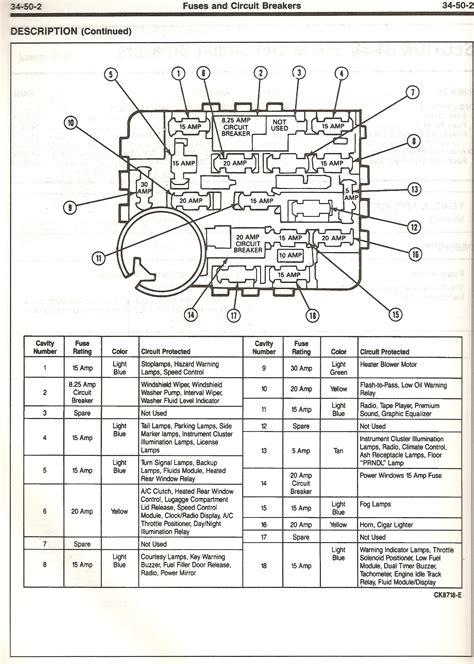 ford fuse box diagram  ford fuse box diagram