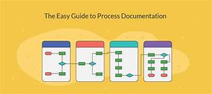The Astounding Process Documentation Guide  Learn How To