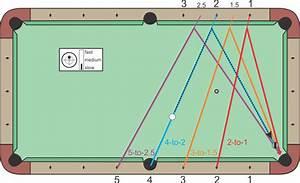 Diamond Systems For Aiming Kick Shots